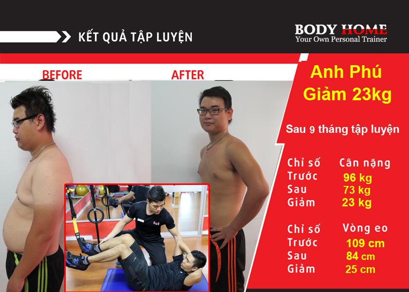 kết quả tập luyện Anh Phú